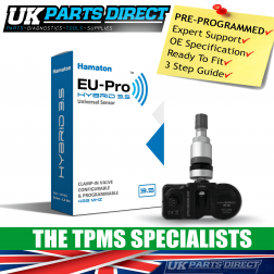 BMW 1 Series (19-26) (F40) TPMS Tyre Pressure Sensor - PRE-CODED - Ready to Fit - 6877937