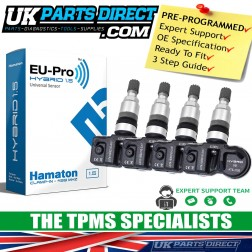 Abarth 595 (14-15) TPMS Tyre Pressure Sensors - SET OF 4 - PRE-CODED - Ready to Fit